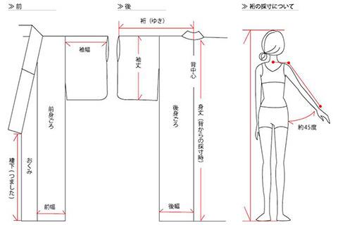 着物のサイズの見方
