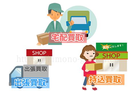 着物専門の買取業者の利用方法