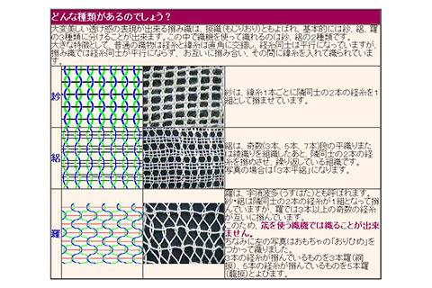 紗・絽・羅の組織図