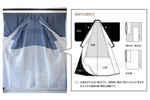 ※比翼仕立て・・・着用時に重ねて着ているように見せる仕立て方