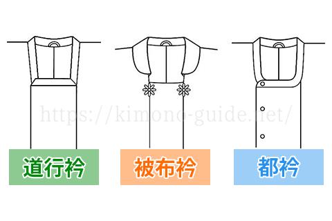 道行コートは、道行衿といって衿元が四角く開いているのが特徴で、変わり衿として被布衿(ひふえり)や都衿の道行もあります。