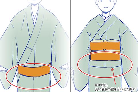 着付け方も違い、女性のようにおはしょりを作らず、そのままの長さではおり、腰の低い位置で帯を締めて着ます。