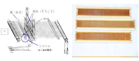 久米島紬の特徴
