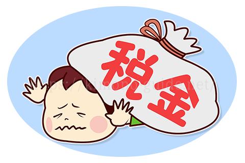 人頭税によって質が向上した久米島紬